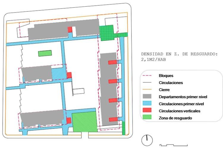 Zonas de resguardo. © Gonzalez, Puig