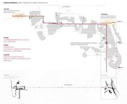centro de difusión minera: corte plan maestro
