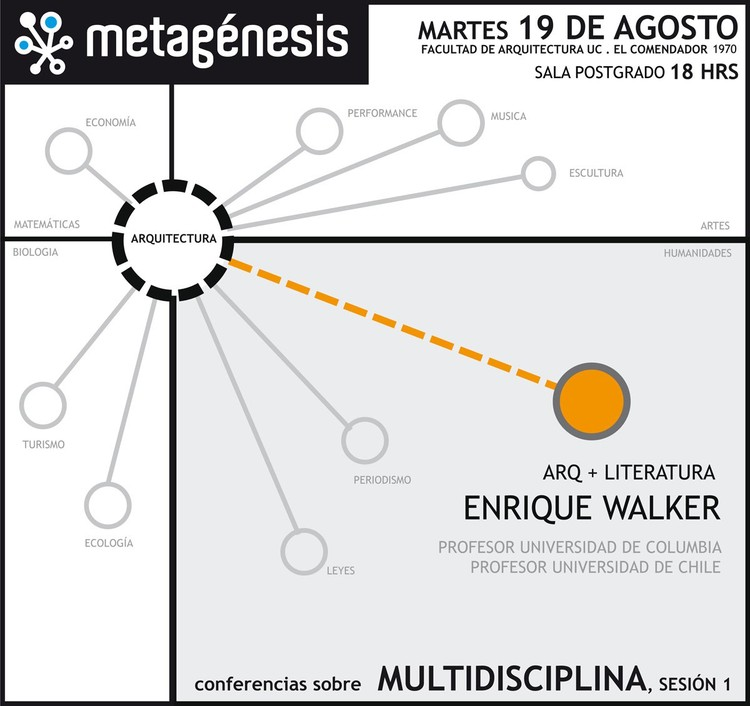 Metagénesis: conferencias sobre MULTIDISCIPLINA