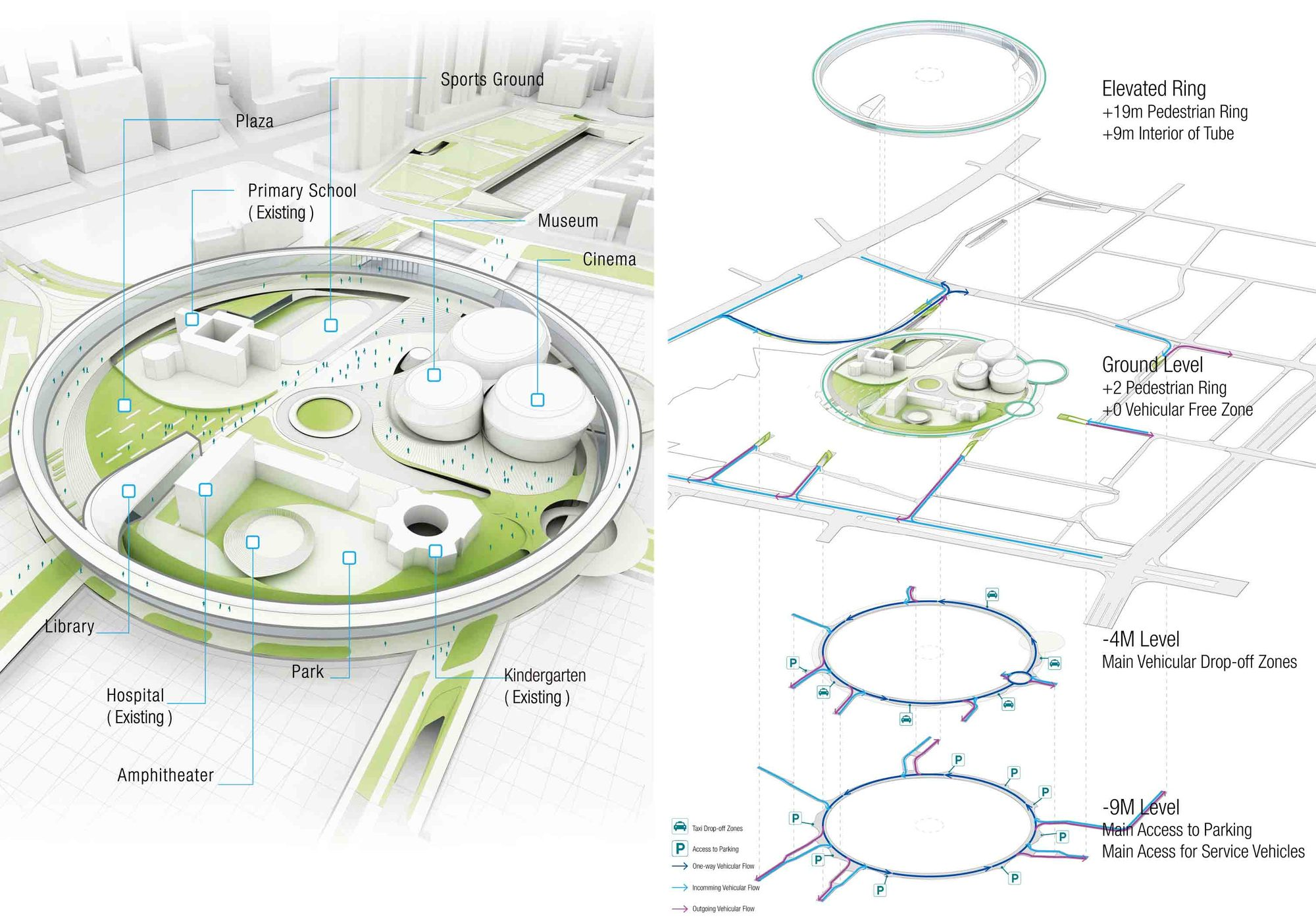 Gallery Of Hanking Nanyou Newtown Urban Planning Design Proposal Jaeger And Partner Architects 5