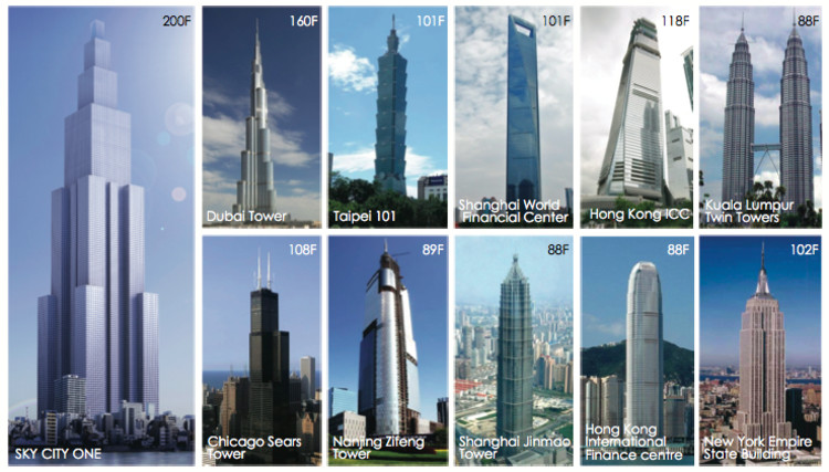 The Sky Tower stacks up to the opposition. This image (and lower floor-count) dates back to a 2010 concept document (Image: Broad Group via Gizmag)