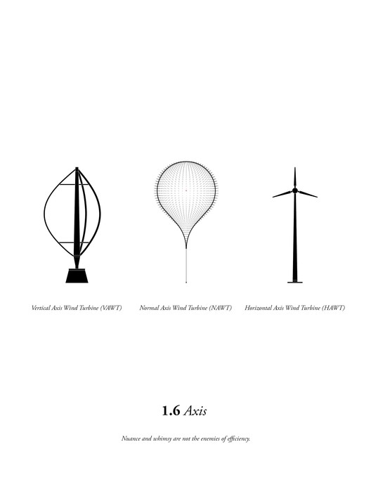 Wind Turbine Comparison