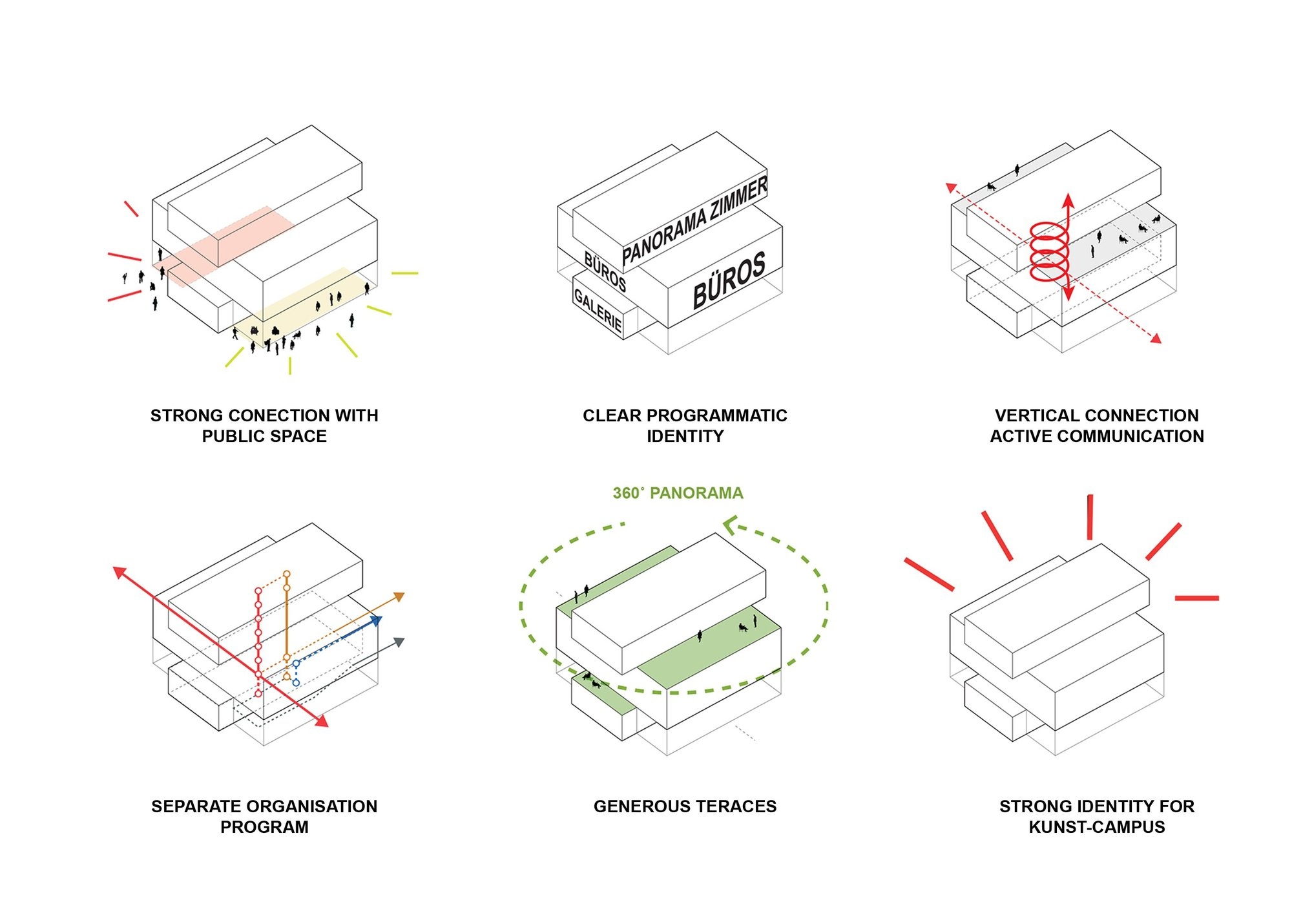 Gallery of multi functional headquarters of edel ag for Conceptual architecture diagram
