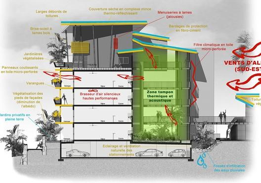 2APMR et Antoine Perrau architectures