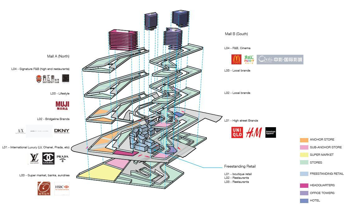 Architecture Design Diagram simple architecture design diagram level componentblock e in ideas