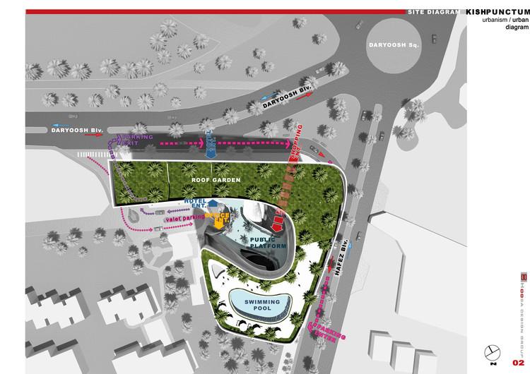 site plan - urbanism diagram