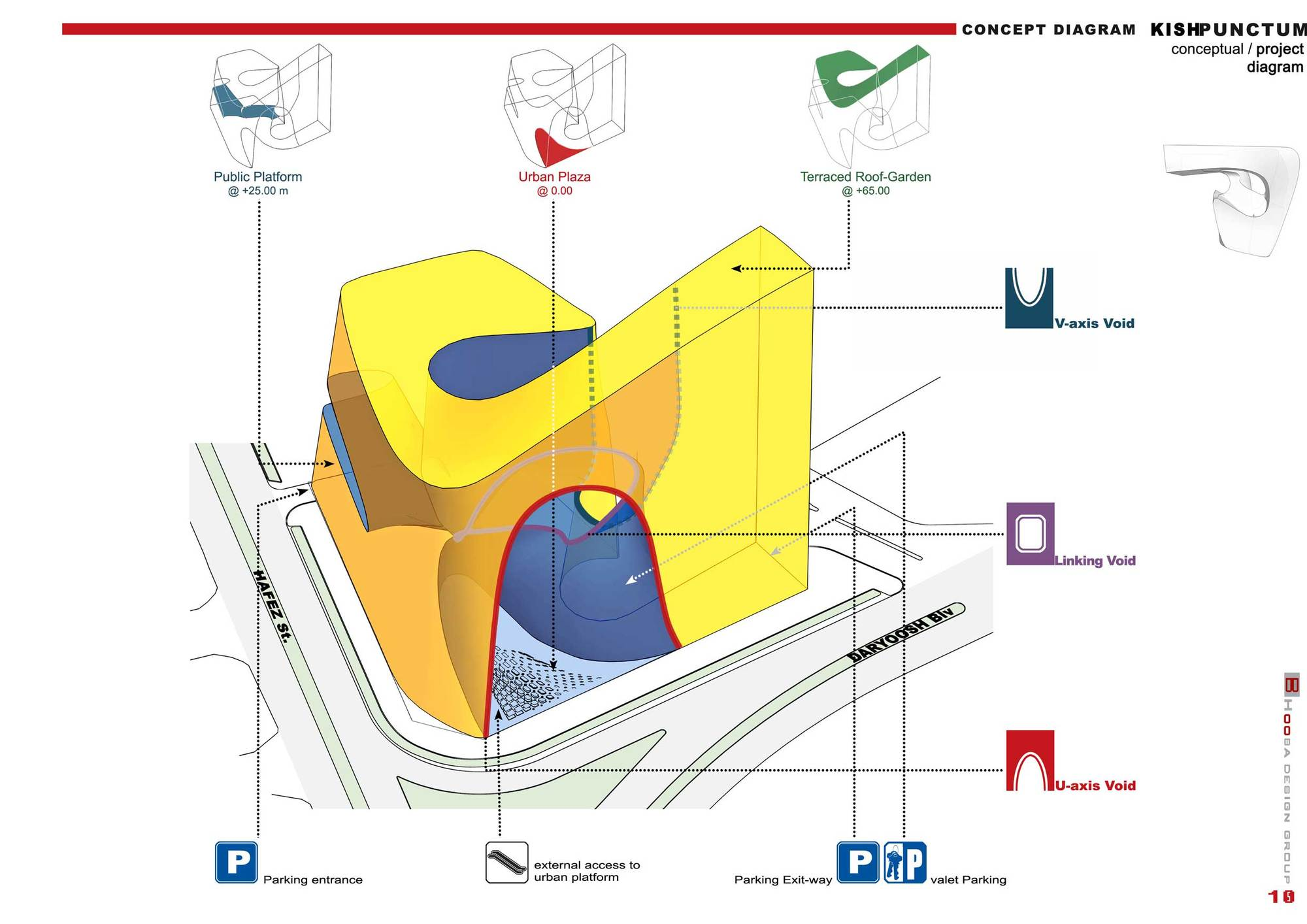 gallery of office & hotel complex hooman balazadeh 3 : concept diagram - findchart.co