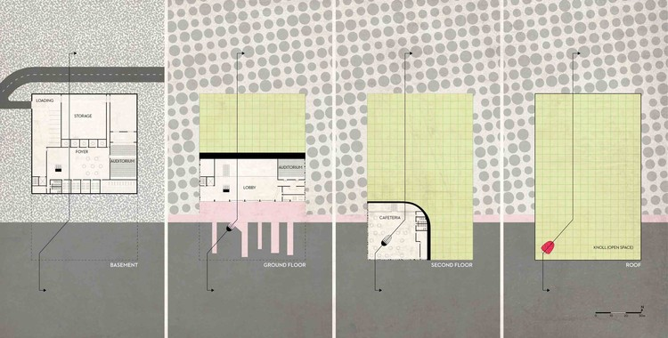 plans of the knoll