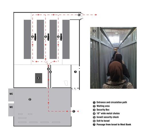 Kalandia Checkpoint circulation diagram © Harris Silver