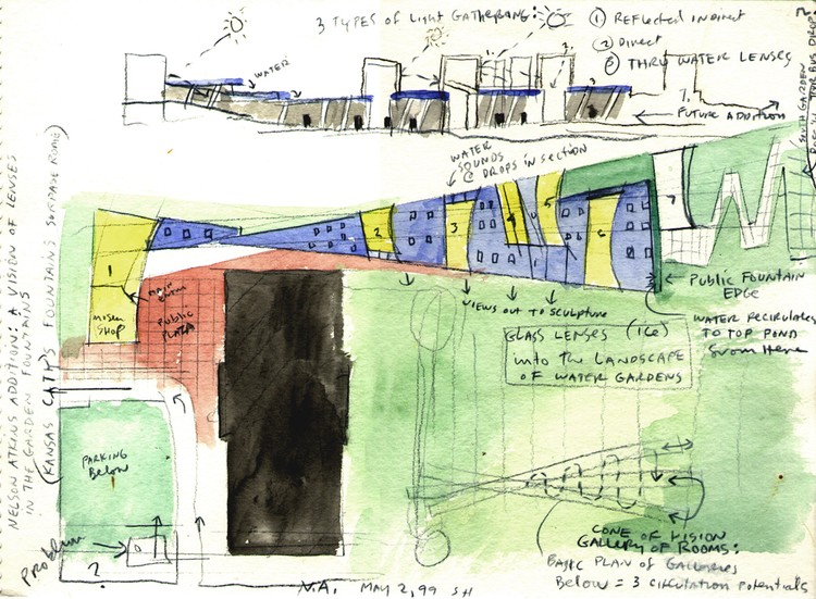 NAMA Concept Watercolor, the Nelson-Atkins Museum of Art Bloch Building in Kansas City, MO, provided by Steven Holl Architects