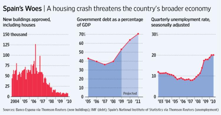 Image via Wall Street Journal