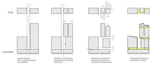 Massing Diagrams © UNStudio
