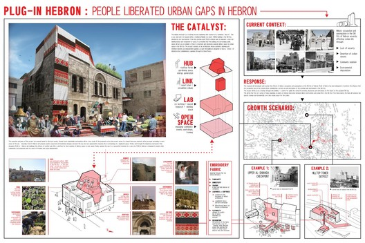 PLUG-In HEBRON - People Liberated Urban Gaps In Hebron; Old City of Hebron, Israeli Occupied Palestinian West Bank / The Building Sumud Project - Courtesy of Architecture for Humanity