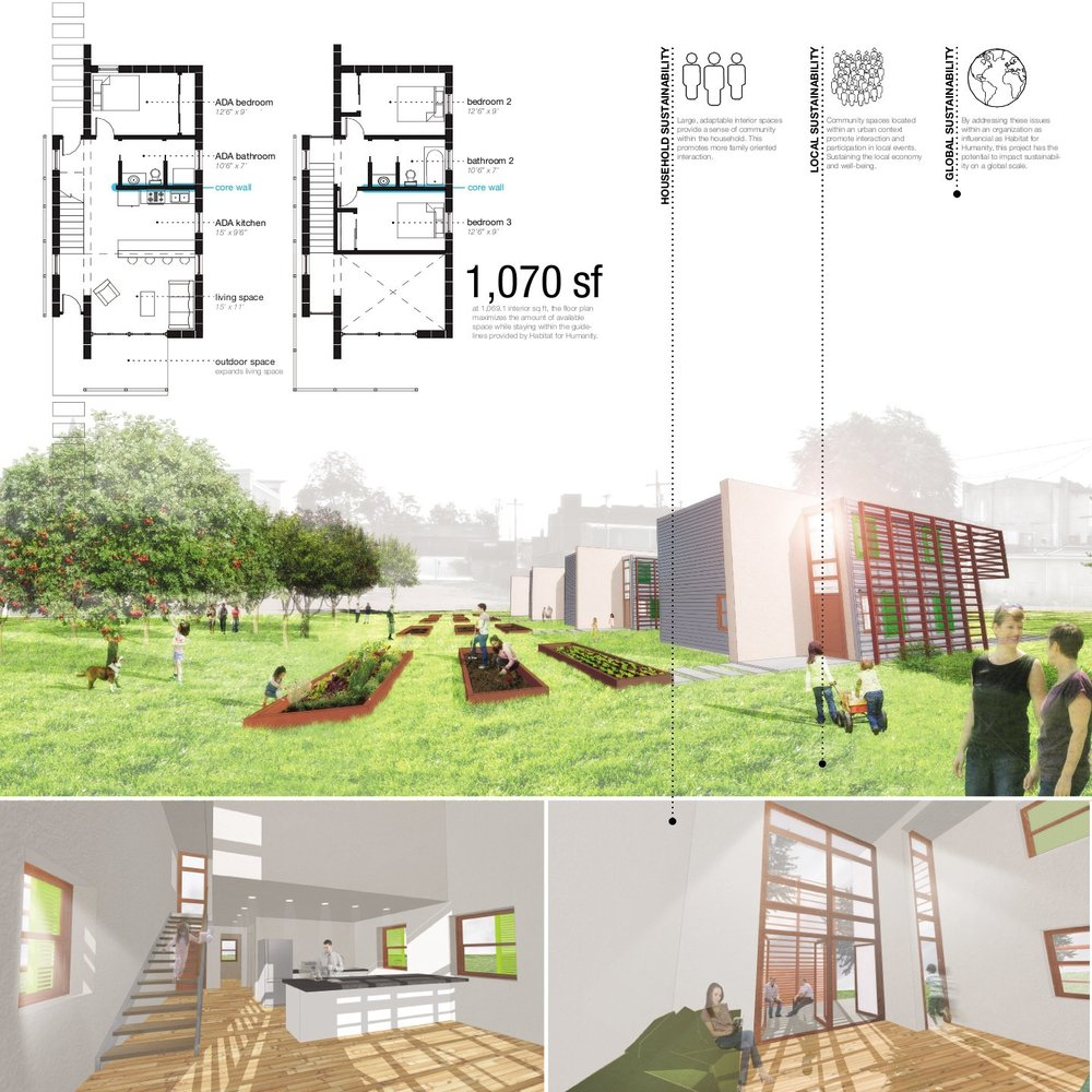 Winners Of Habitat For Humanityu0027s Sustainable Home Design Competition,South  Region © 2012 Association Of