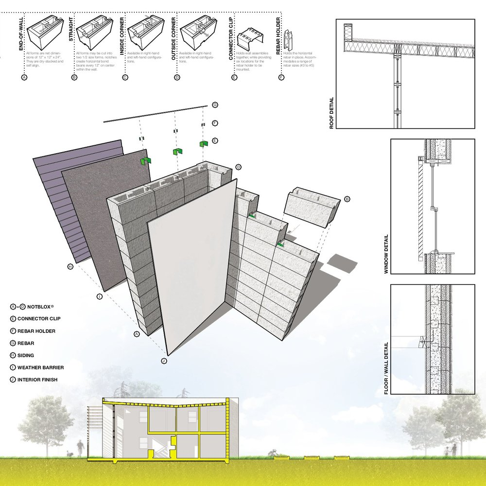 Superior Winners Of Habitat For Humanityu0027s Sustainable Home Design Competition,South  Region © 2012 Association Of