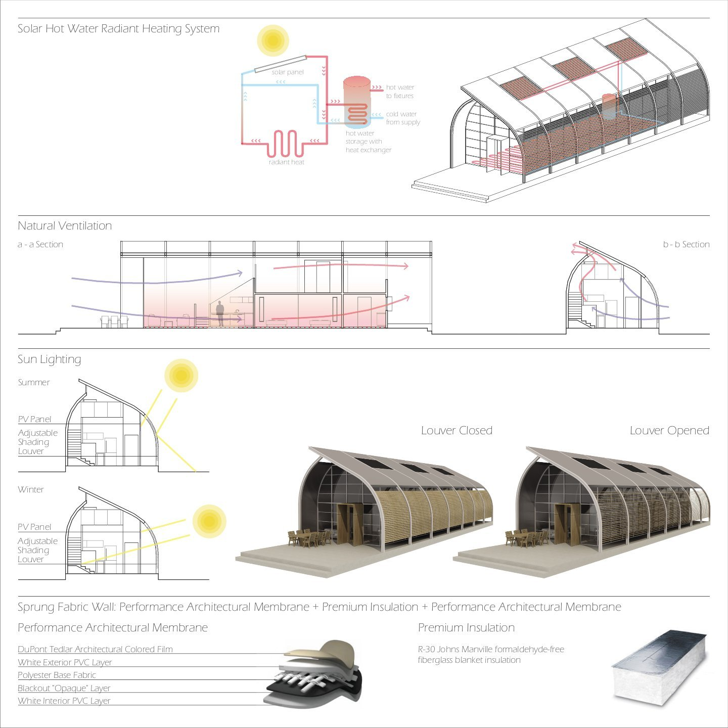 Gallery Of Winners Of Habitat For Humanity 39 S Sustainable Home Design Competition 1