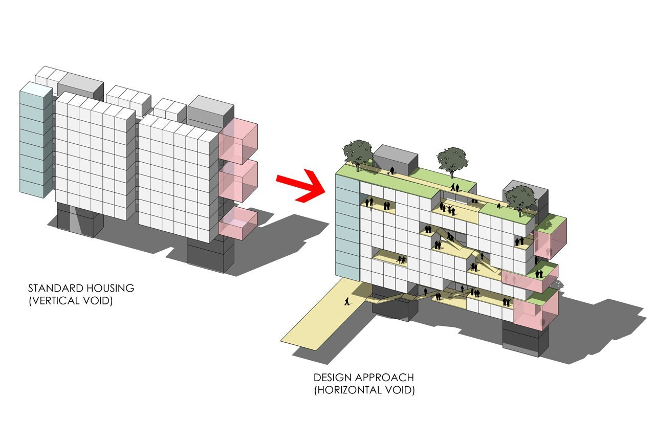 Singapore University Of Technology And Design Student Housing And Sports Complex Look