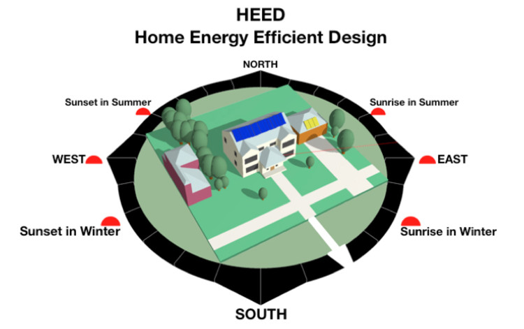 Renovations to make your home more energy efficient energy efficiency building energy efficient - Eight energy efficient home design ideas ...