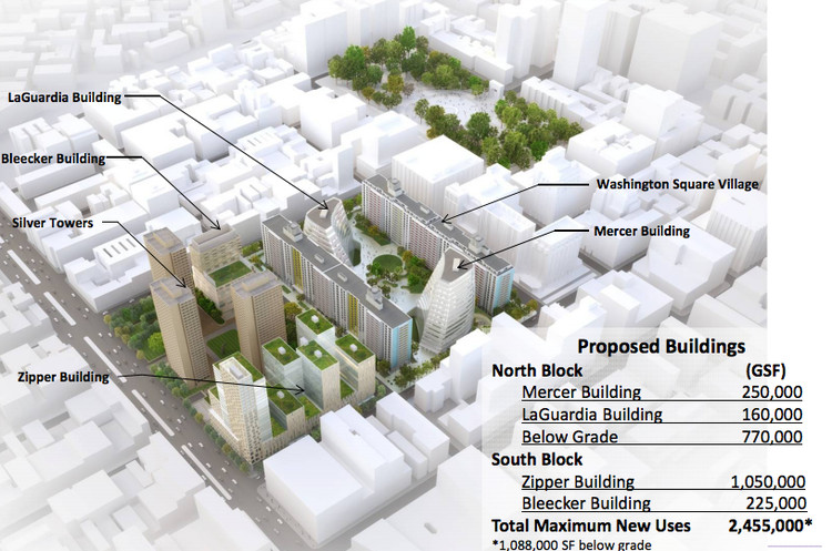 Proposed Super Blocks Conditions, Part of the NYU 2031 Expansion Plan © NYU
