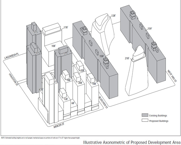"NYU's proposed site plan (3D schematic) for the ""Zipper"" © The Metropolitan Art Society of New York"