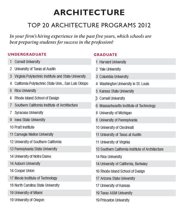 2012 united states best architecture schools | archdaily
