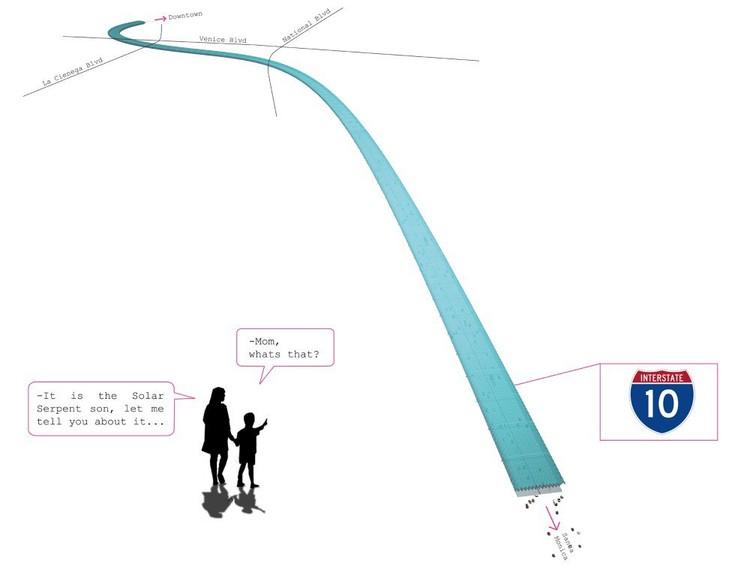 Extensión del proyecto en la carretera de Santa Mónica