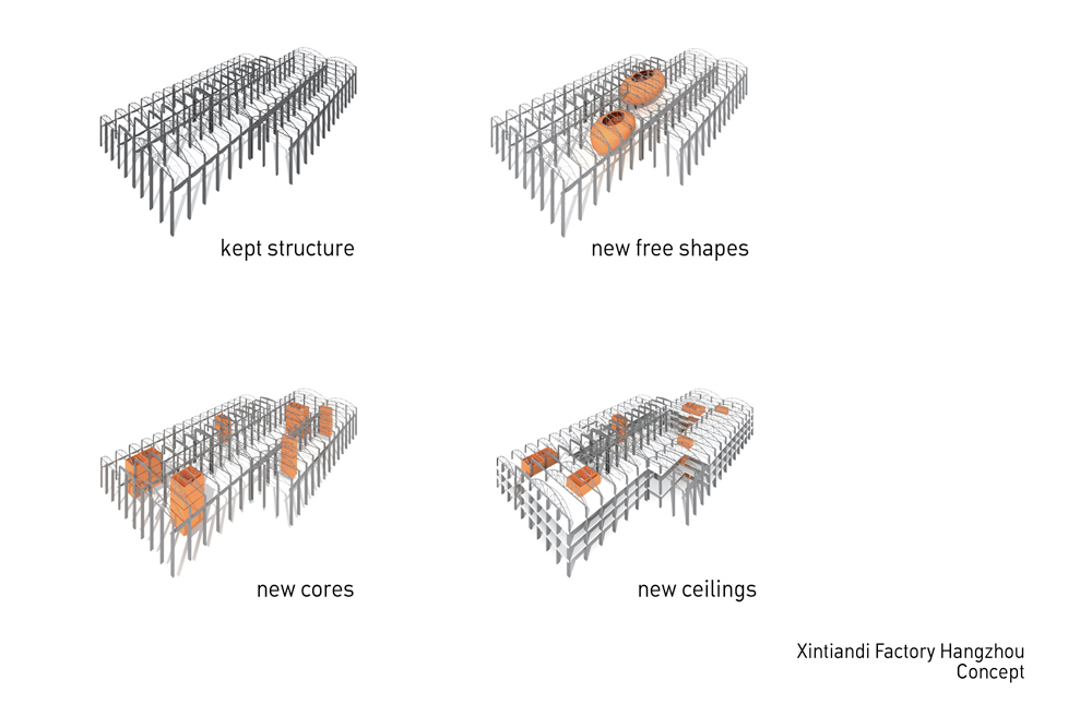 Gallery of Xintiandi Factory / Peter Ruge Architekten - 10