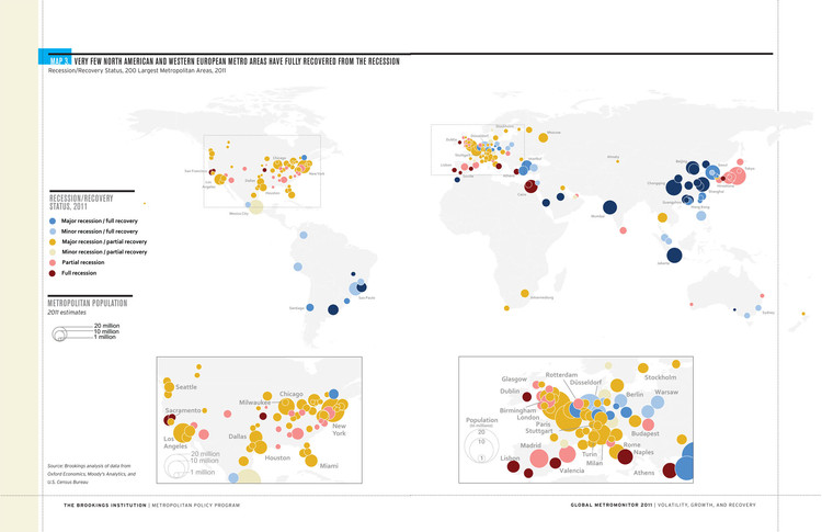 © The Brookings Institute - The Global MetroMonitor 2011
