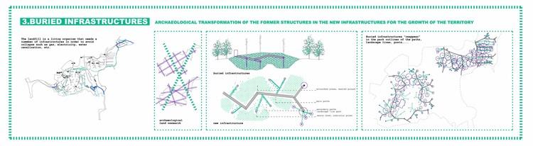 buried infrastructures diagram