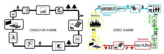 active circulation diagram 01