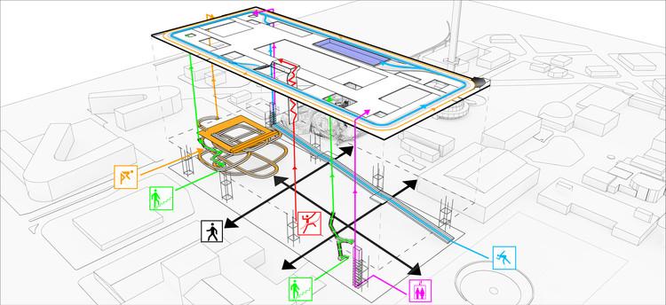 active circulation diagram 02