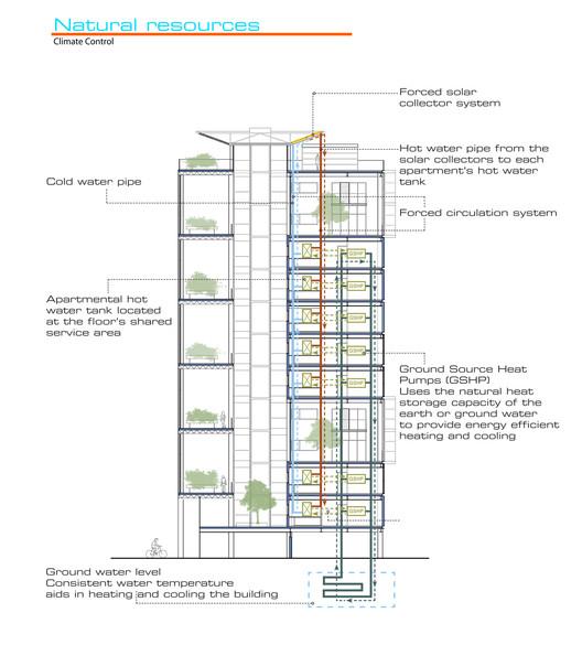 Section; Courtesy of Knafo Klimor Architects