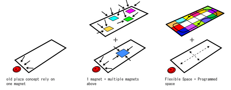 multiple magnets diagram