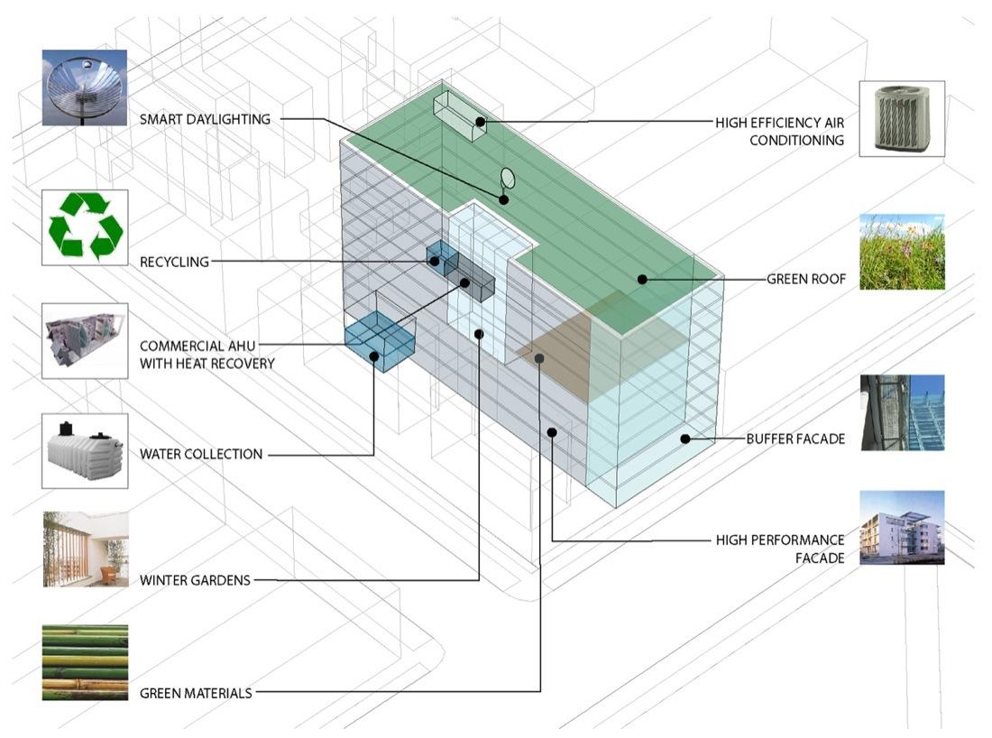 Culver House Development Dirk Denison Architects Archdaily