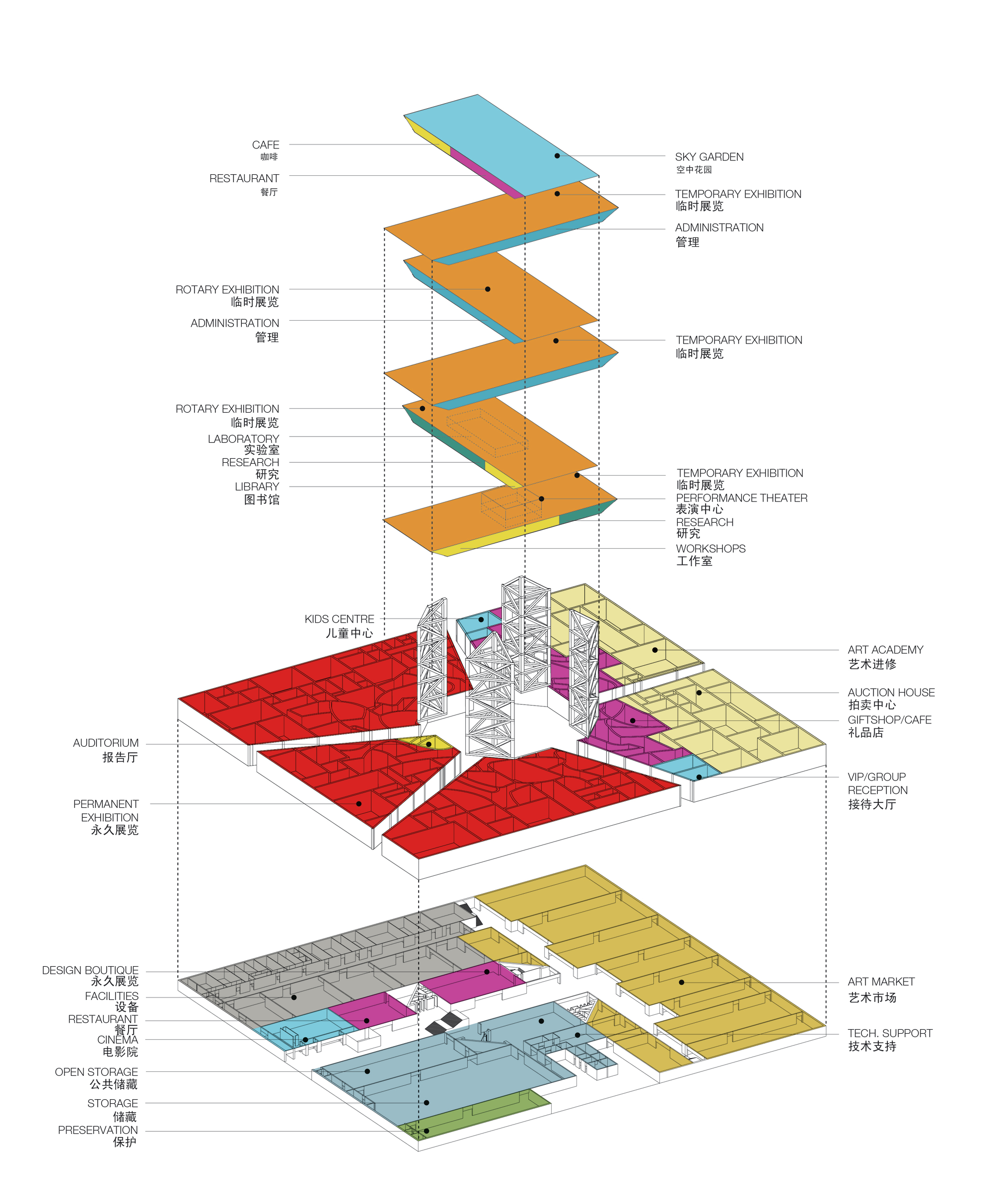 How To Organize A Garage Gallery Of National Art Museum Of China Competition Entry