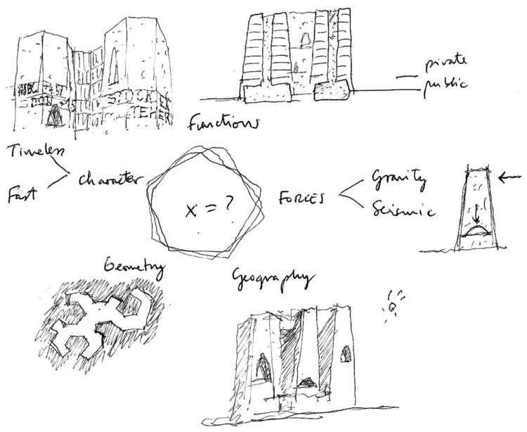 Sketches © Alejandro Aravena Architects