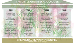Guidelines on How to Build a Healthy School