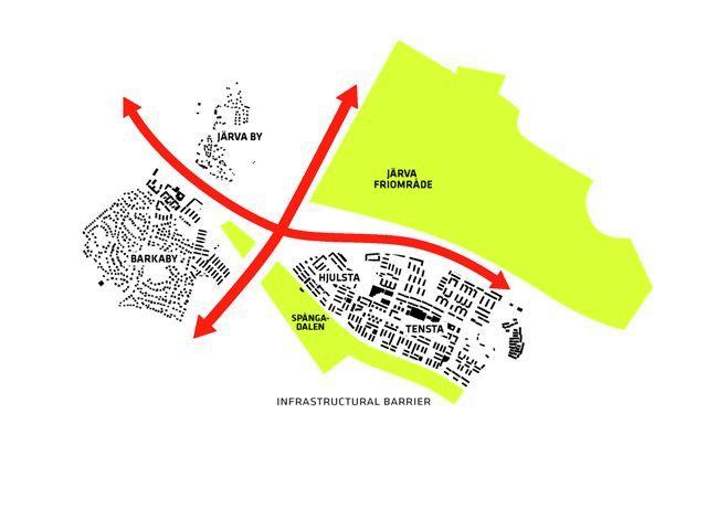 gallery of stockholmsporten master plan big 7 : big diagram - findchart.co