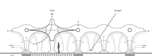 elevation diagram / Mass Studies