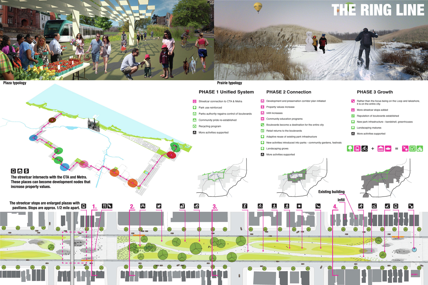 Gallery Of Network Reset Rethinking The Chicago Emerald Necklace - Chicago map necklace