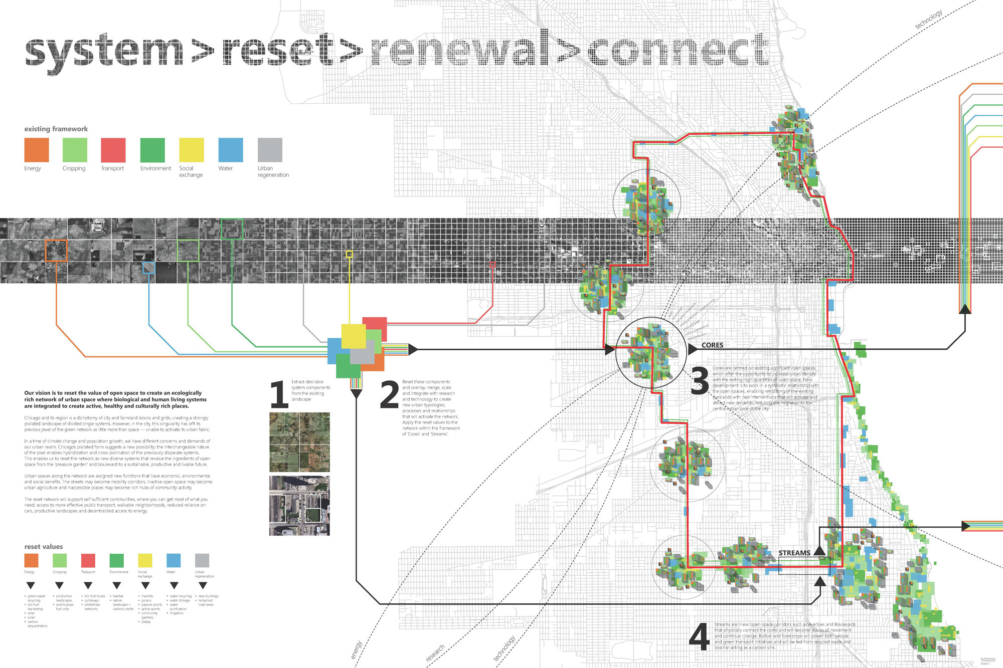 Network Reset Rethinking The Chicago Emerald Necklace Competition - Chicago map necklace