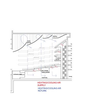 Busan Opera House Proposal / Eirini Androutsopoulou