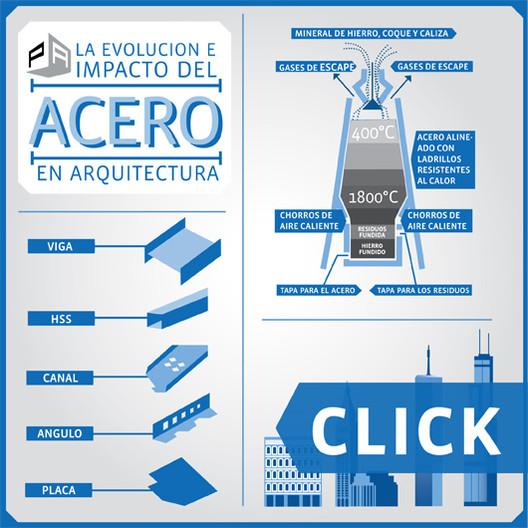 Infograf A El Acero Y La Arquitectura Plataforma