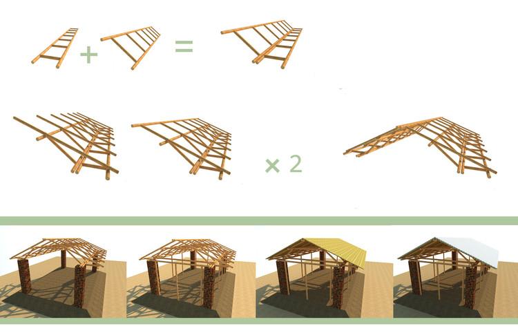 Estructura final
