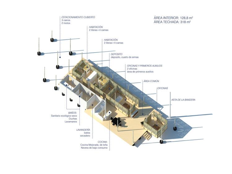 Módulo de control mixto en selva: programa. Image Cortesía de Enlace Arquitectura