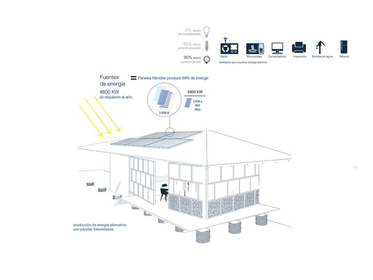 Módulo de control mixto en los llanos: generación eléctrica. Image Cortesía de Enlace Arquitectura