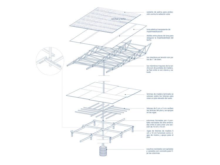 Despiece estructural de los módulos de control mixto