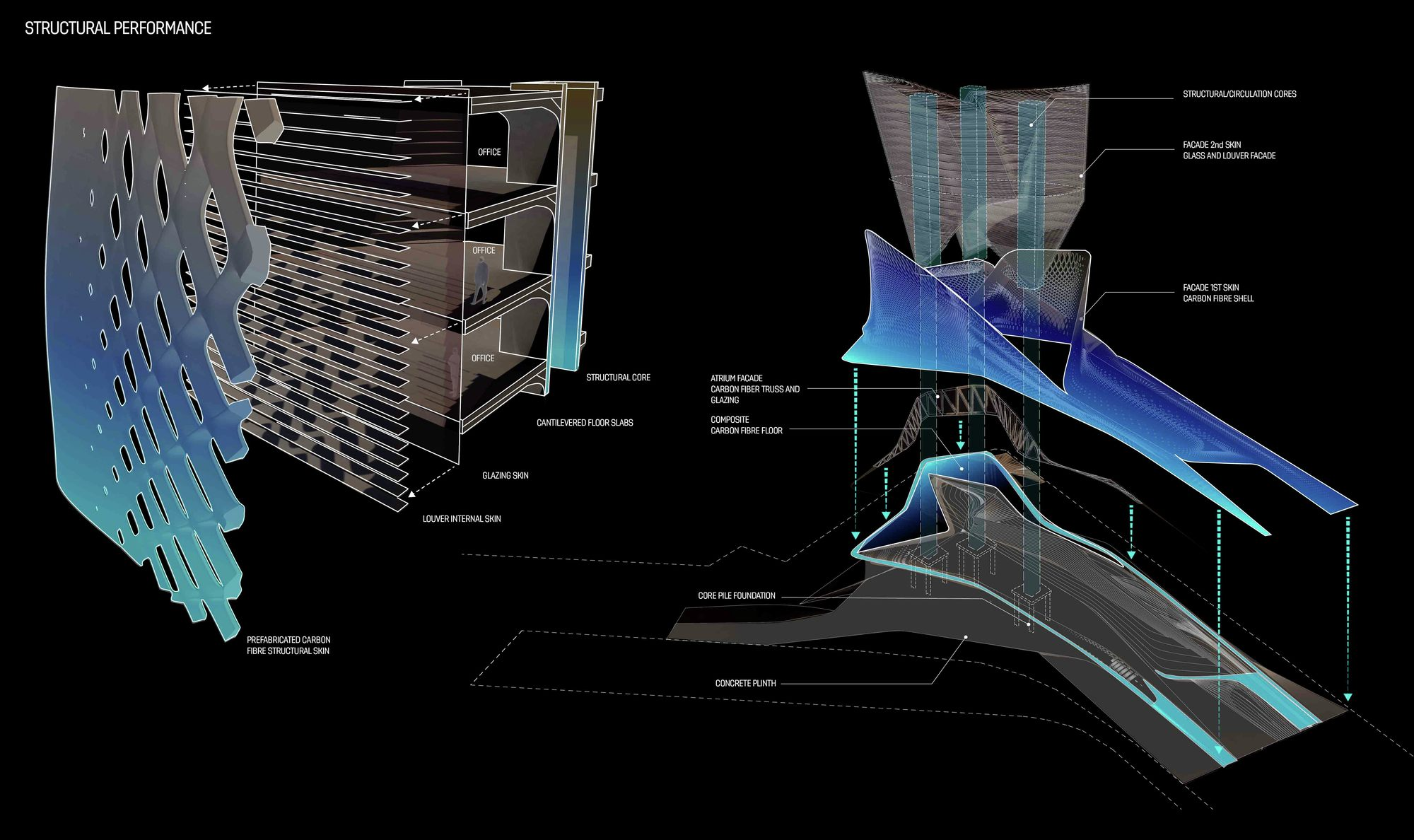 Gallery of Keelung Harbor Terminal Building Proposal / Synthesis ...