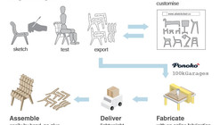 Digital Fabrication / SketchChair