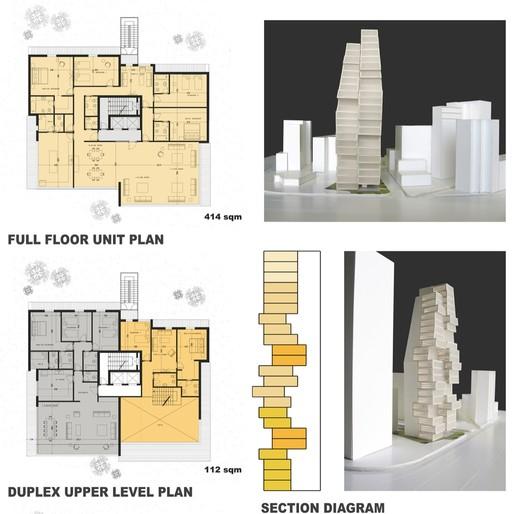 plans + model